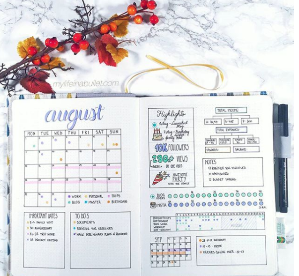 Bullet Journal Monthly Spread Inspiration 2