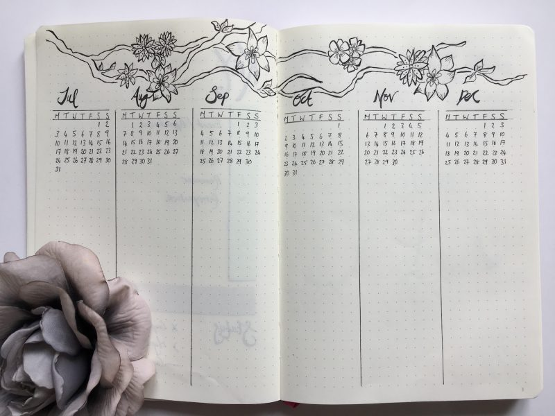 Bullet Journal Birthday log