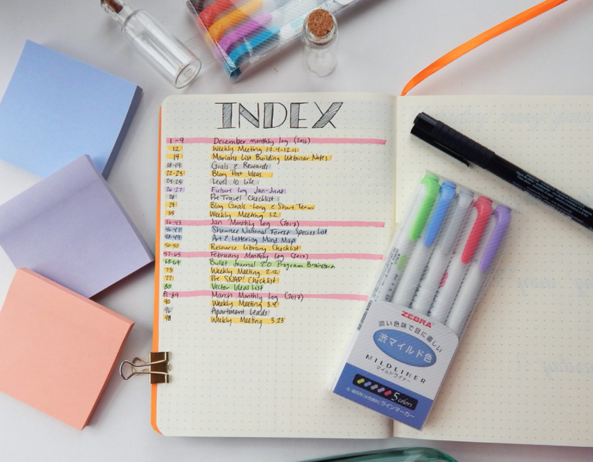 Bullet Journal Hacks Colour Index