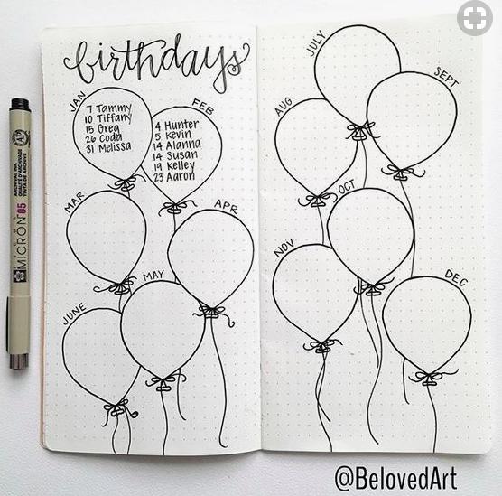 Best Birthday Decoration Ideas Black And White