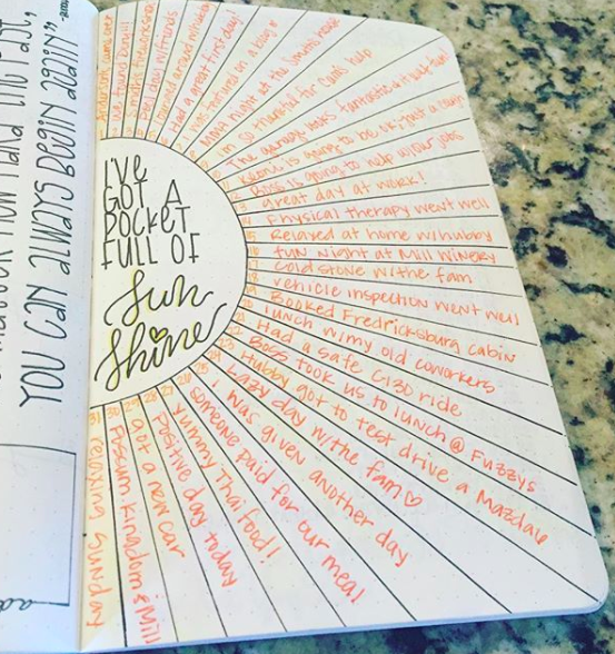 Bullet journal collection ideas gratitude tracker