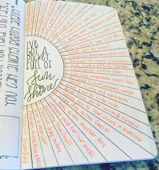 Bullet journal collection ideas gratitude tracker