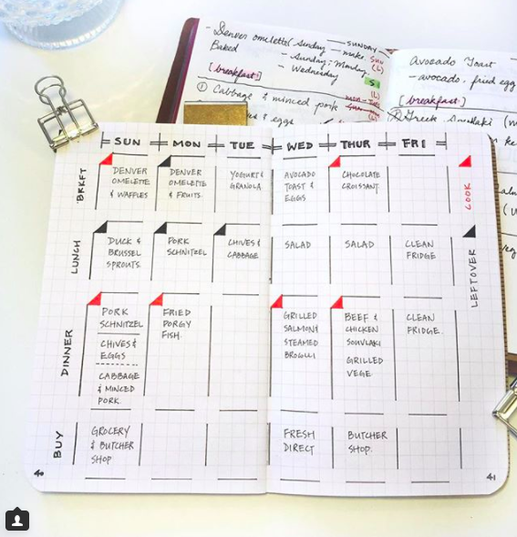 Bullet journal collection ideas meal planning