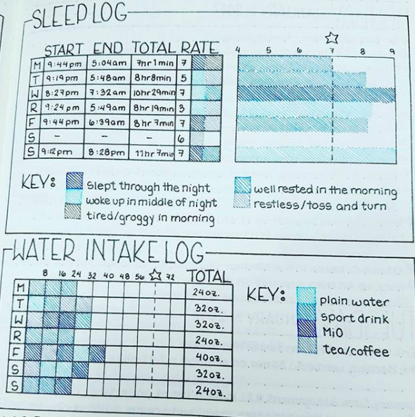 Bullet journal collection ideas water tracker