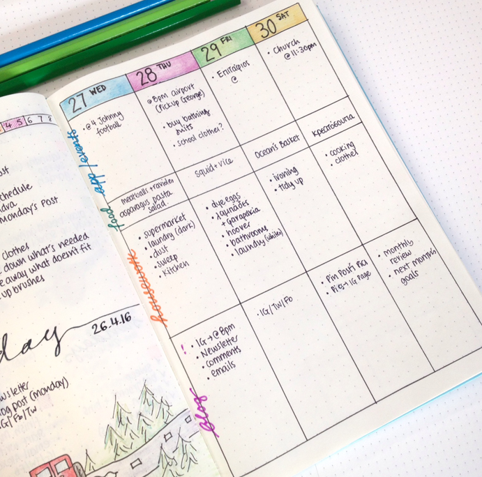 Bullet journal weekly layout ideas sections