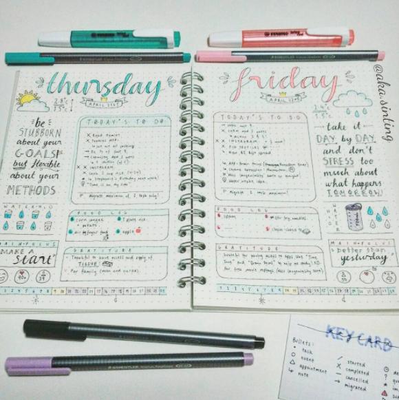Bullet journal weekly spread ideas daily spreads