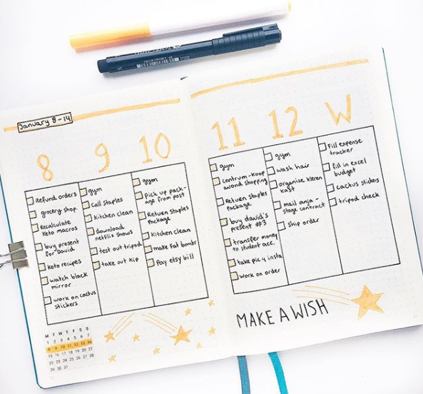 Bullet journal weekly spread ideas simple yellow