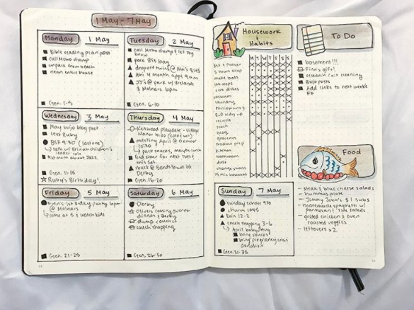 Bullet journal weekly spread ideas with housework tracker