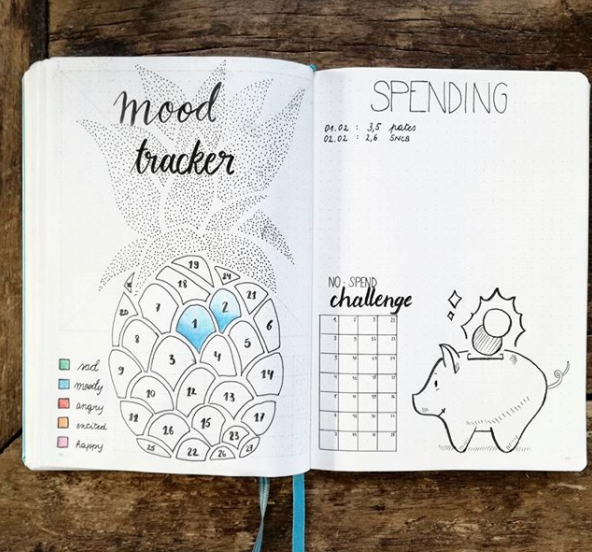 Bullet Journal Tracker Ideas Mood Tracker 1