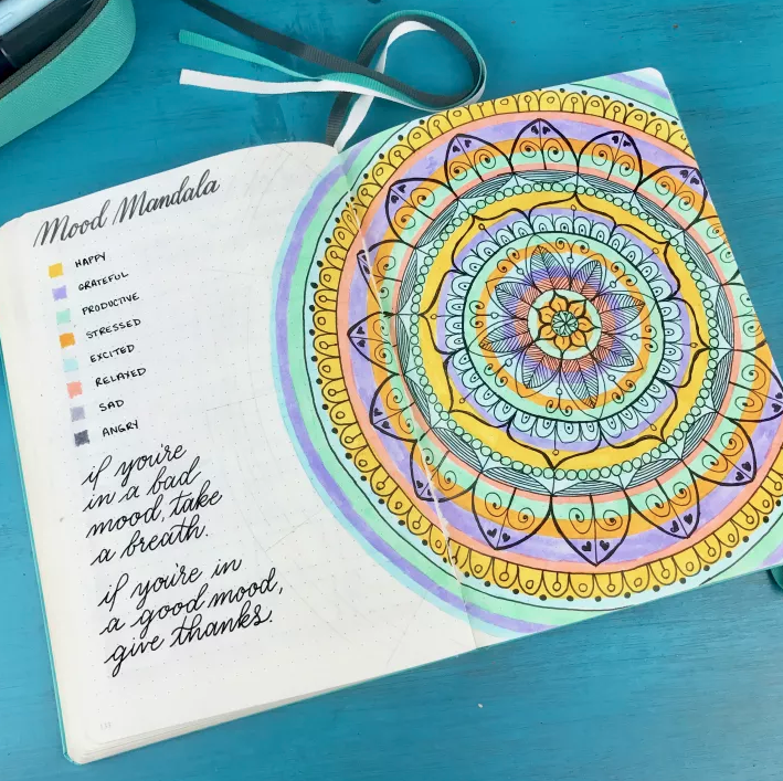 Bullet Journal Tracker Ideas Mood Mandala