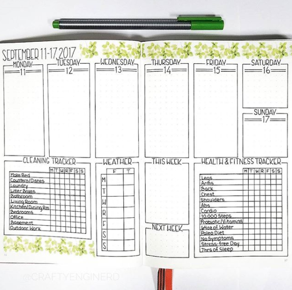 Bullet Journal Tracker Ideas Weekly Spread Trackers