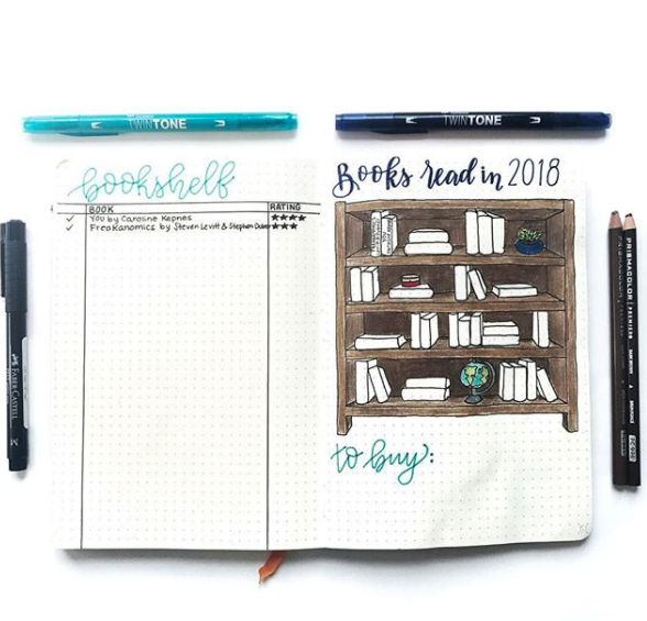 Bullet Journal Tracker Ideas Books