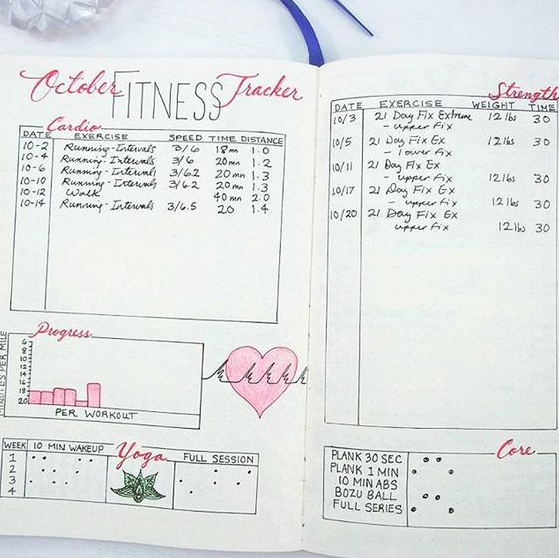Bullet Journal Fitness Tracker Monthly Spread