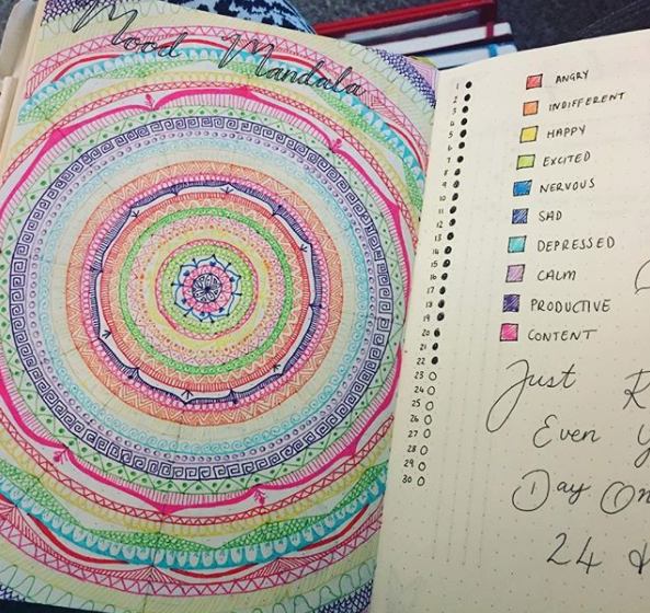 Bullet Journal Mood Mandala