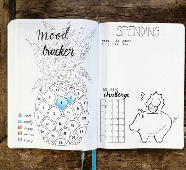 Bullet Journal Pineapple Mood Tracker